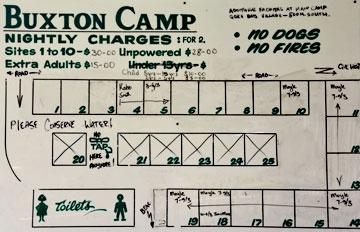 Campsite charges